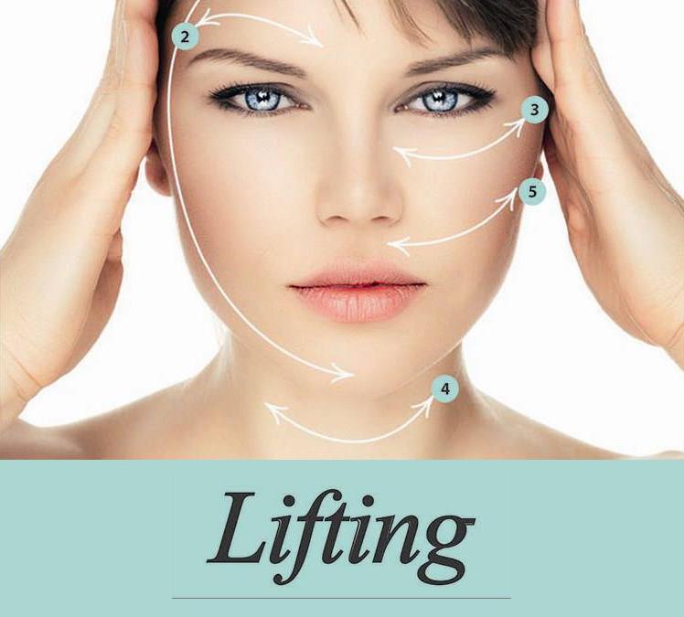 Hifu Ultrathera  Face Lifting